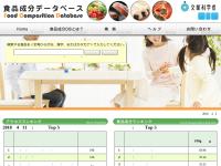 食品成分データベース