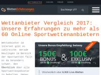 Fußball - Forum
