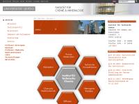 Institut für Technische Chemie