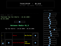 Thaipop Blog