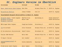 Bayerischer Wald-Verein Sektion Sankt Englmar