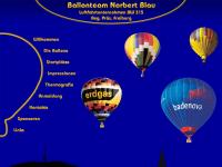 Ballonteam Norbert Blau