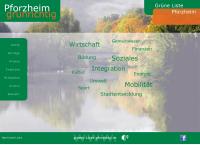 Grüne Liste Pforzheim
