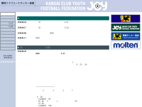 関西クラブユースサッカー連盟