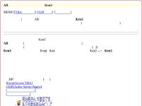 三流君 VBAで楽しくプログラミング
