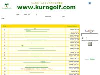 Kurogolf