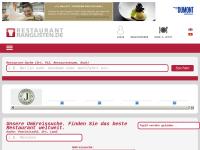 Restaurant-Ranglisten