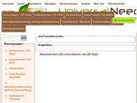 Universal Needs Ralf Werner Online-Handel