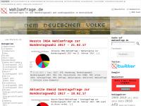 Wahlumfrage.de