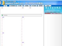 WEBマーケティング用語.biz